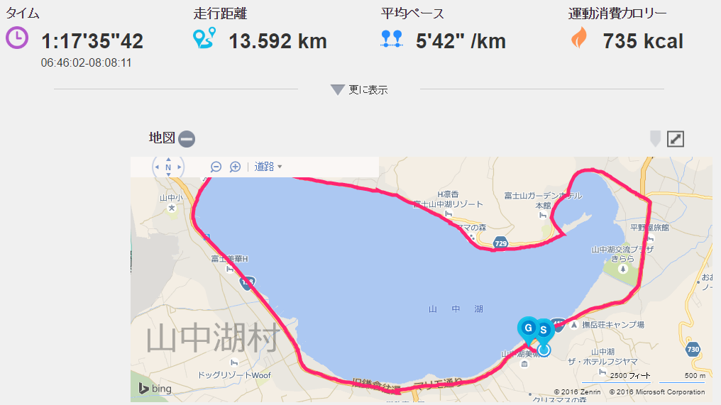 旅run山中湖201606