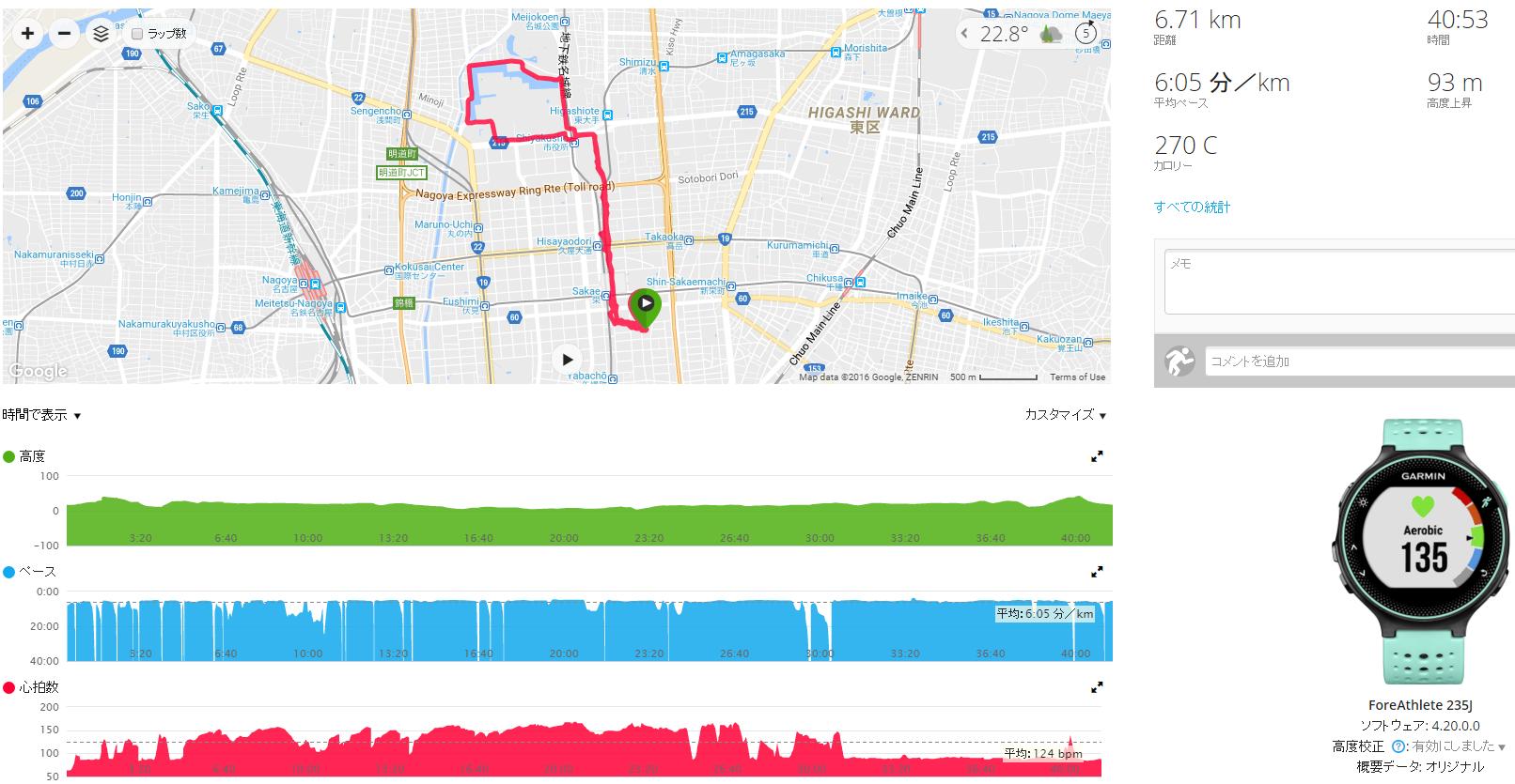 201607名古屋旅Run